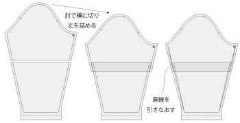 長袖-丈の詰め方.jpg